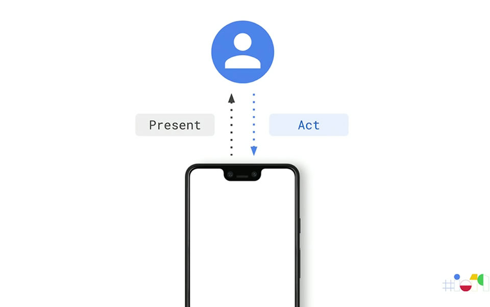 App presenting information to a user and a user can act on the app
