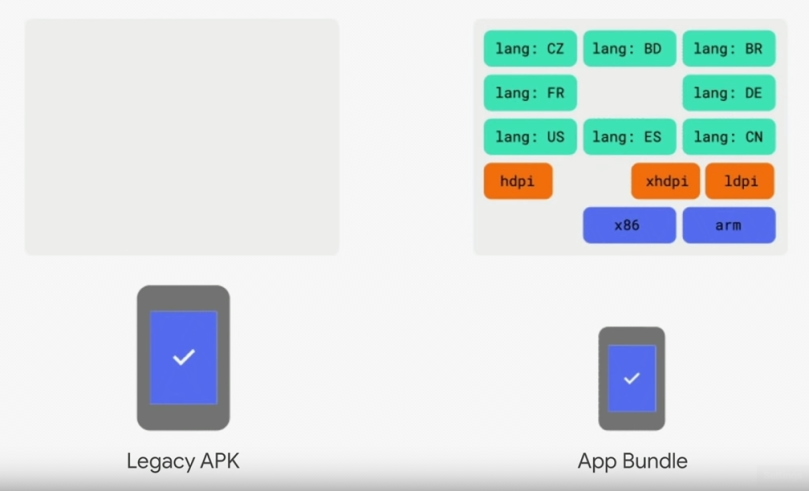 I/O 2019 Android Track Picks and Insights – Edward Woollard
